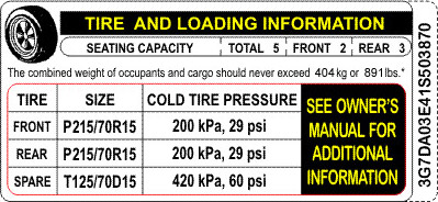 The Following Diagram Ilrates Some Of Important Aspects Your Tire Size